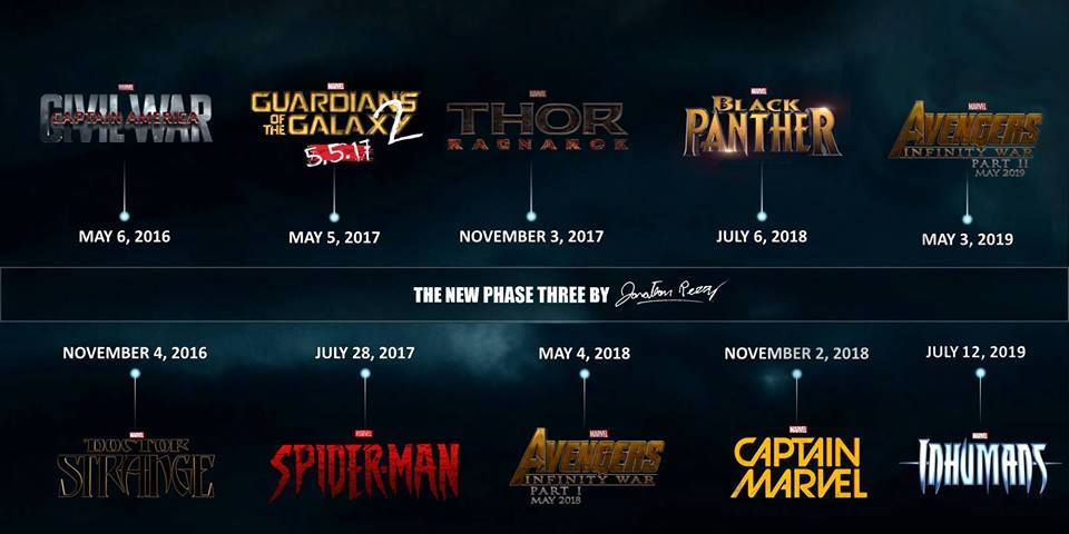 marvel-mcu-phase-3-lineup-new-avengers-infinity-war-part-i-ii-inhumans-captain-marvel-black-panther-doctor-strange-spider-man-guardians-of-the-galaxy-2-thor-ragnarok-captain-america-civil-war